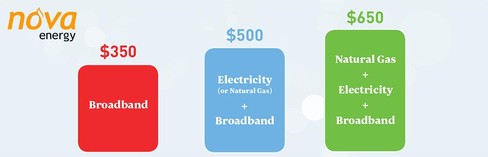 Nova Energy Bundle Deal