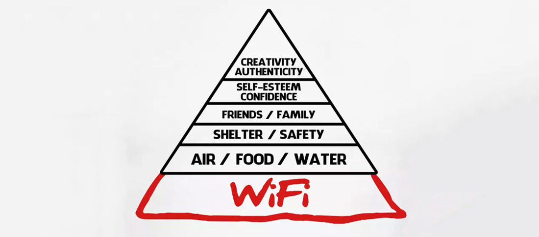 Basic Human Needs of the 21st Century