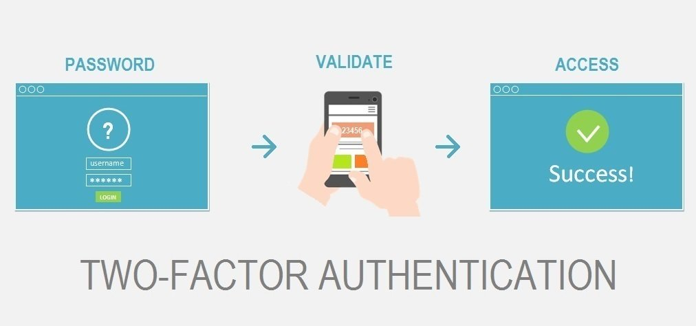 Two-factor Authentication and Why it's Important