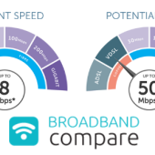 The best value unlimited data VDSL broadband plans in New Zealand
