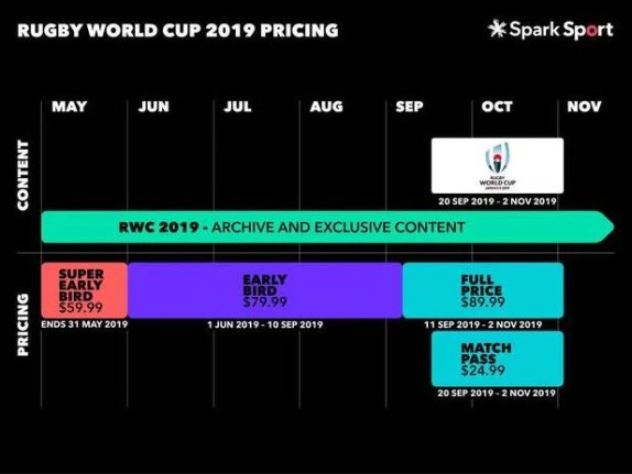 how-to-watch-rugby-world-cup
