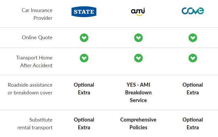 Compare Insurance